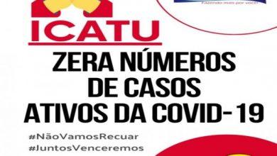 Photo of Município de Icatu zera casos ativos de coronavírus
